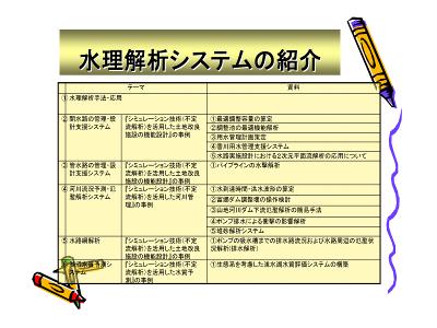水理解析システム1